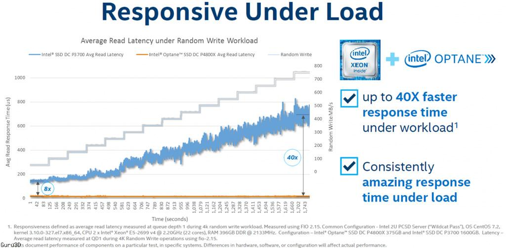 Intel Optane DC P4800X 3