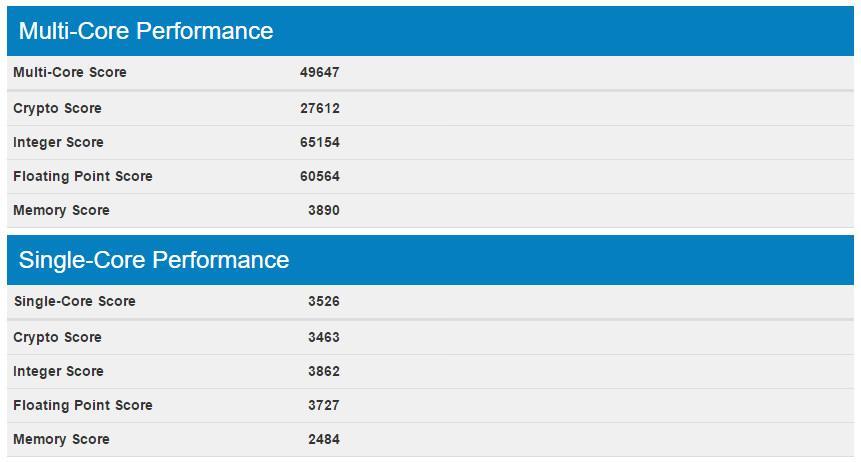 Intel Xeon E5 2699 v5 2