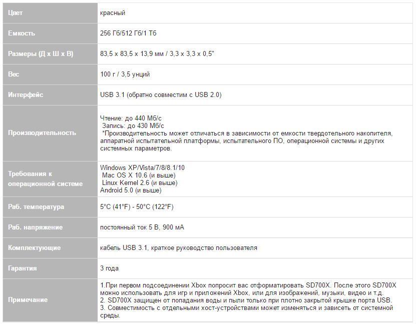 ADATA XPG SD700X 4