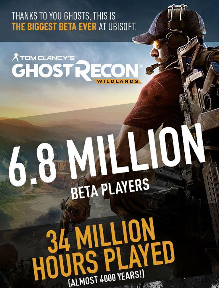 В ОБТ Ghost Recon: Wildlands приняло участие рекордное для Ubisoft количество пользователей