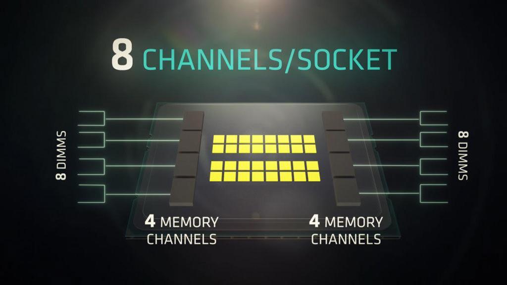 AMD подробнее рассказала про 32-ядерные серверные процессоры Naples
