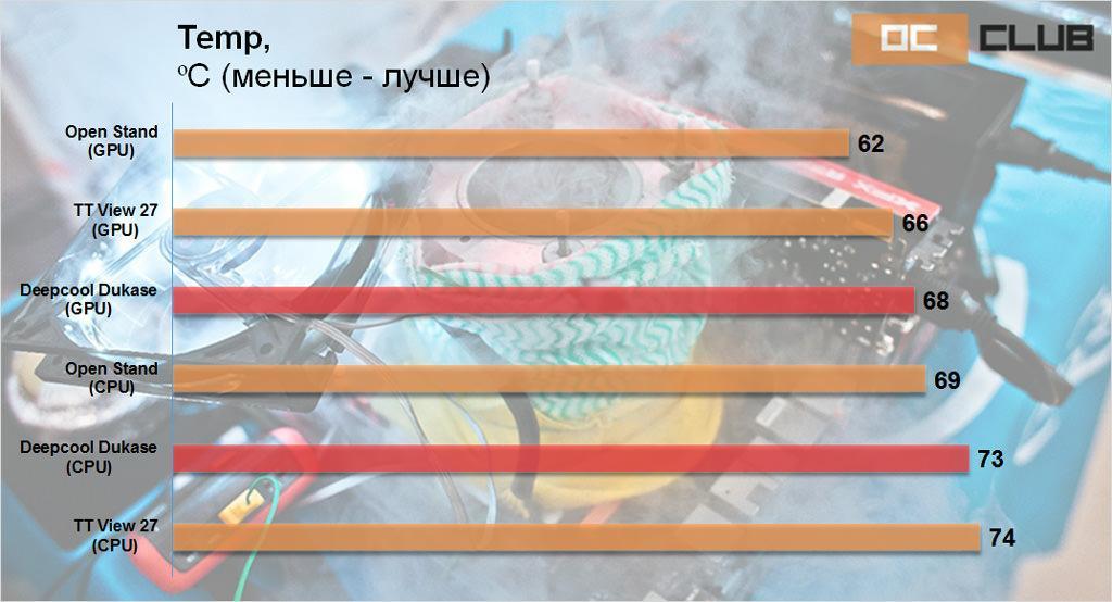 deepcool dukase 47