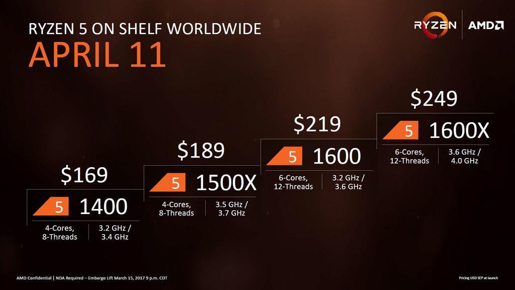 AMD Ryzen 5 1