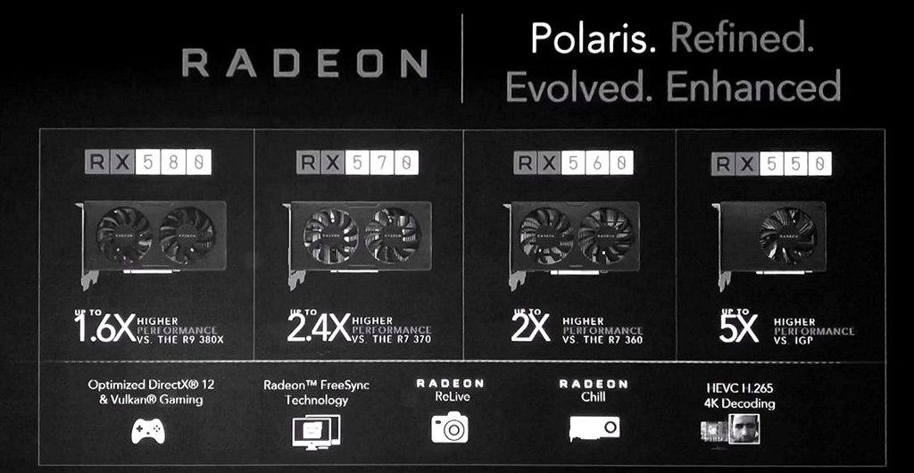 AMD Radeon RX 500 series 1