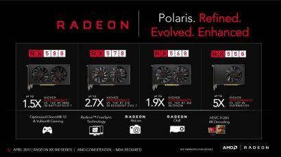 Состоялся официальный релиз видеокарт AMD Radeon RX 500