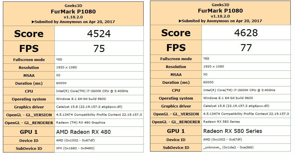 Radeon RX 480 to 580 2