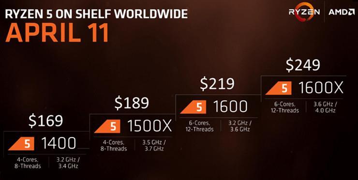 AMD Ryzen 5 1400 OC Bench 2