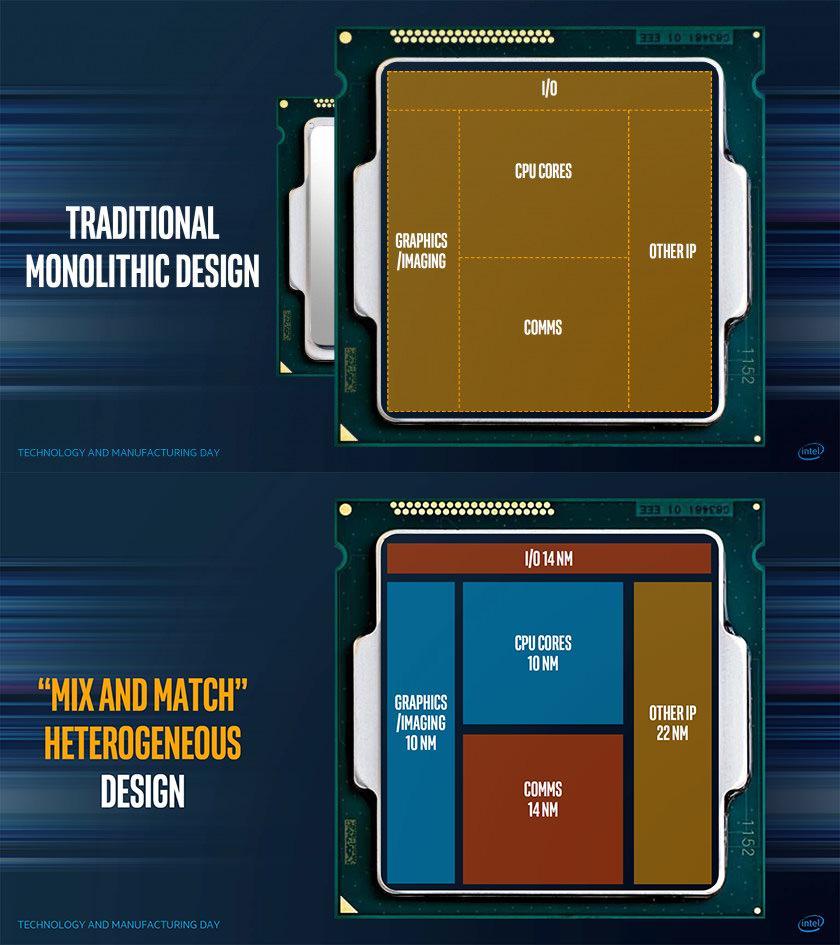 Intel Kaby Lake G 1