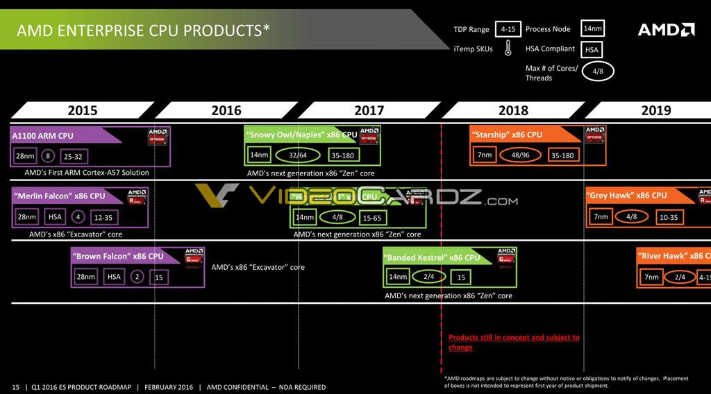 AMD Starship 1