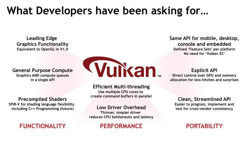 Khronos Group OpenCL Vulkan