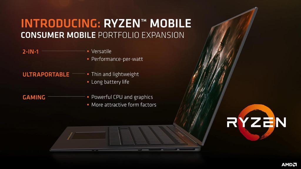 AMD APU Ryzen 2