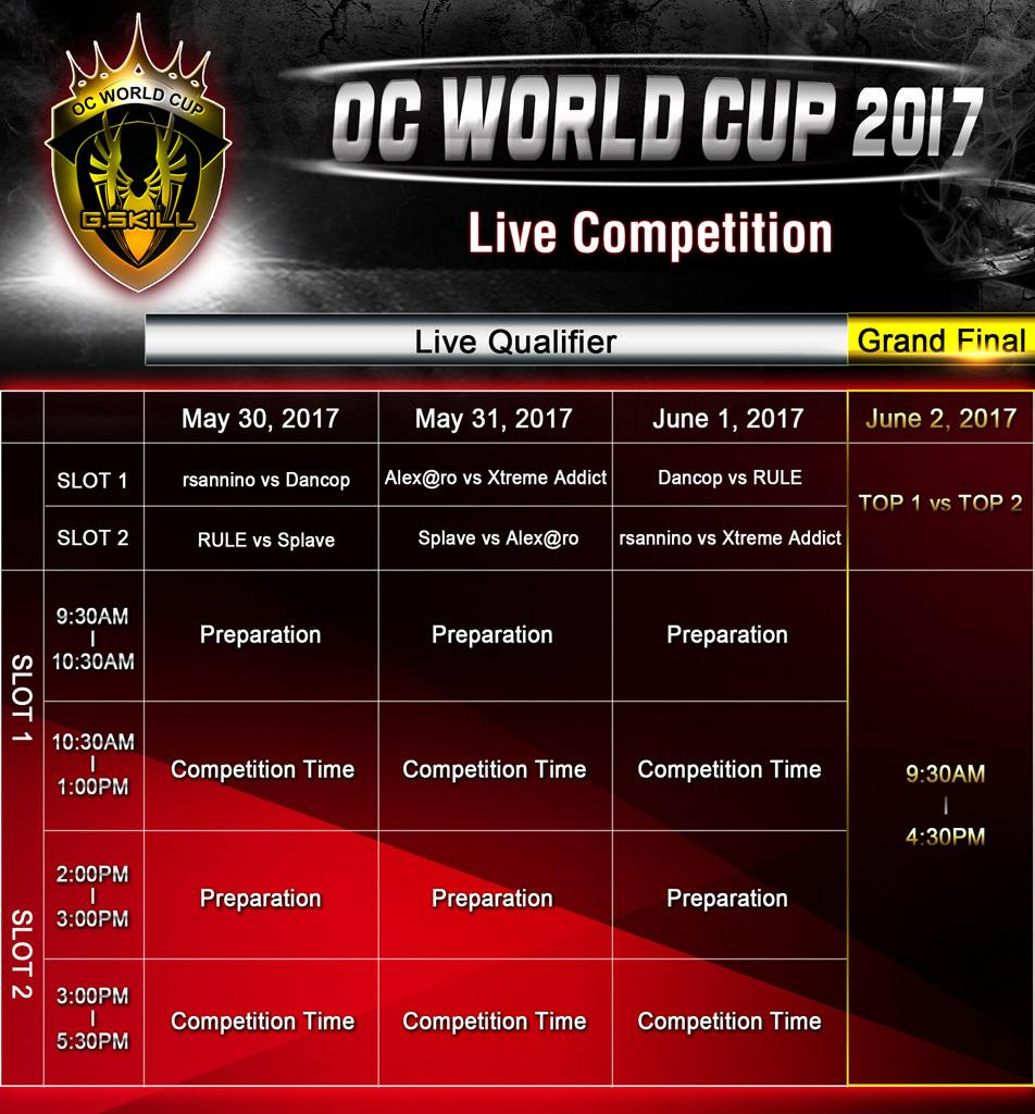 G.SKILL OC World Cup 2