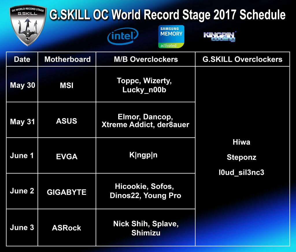 G.SKILL OC World Record Stage