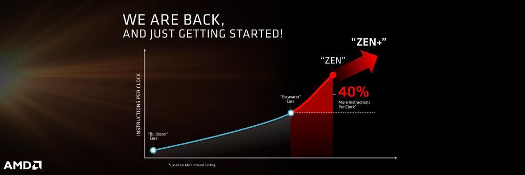 16 мая AMD расскажет о дальнейших планах