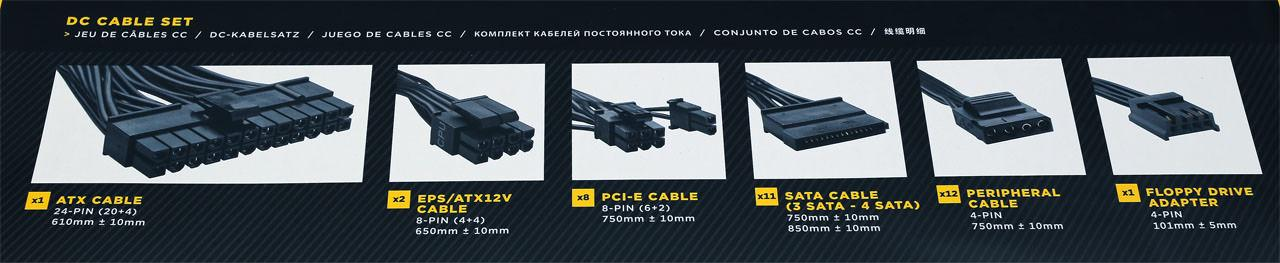 cables info