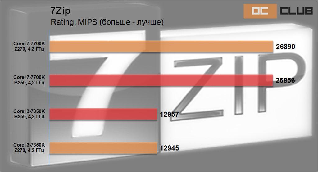 msi b250 gaming3 29