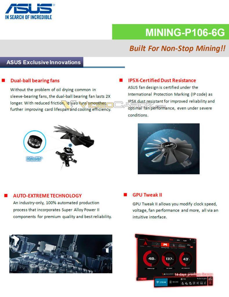 Предварительные фото видеокарт ASUS, MSI и Colorful для майнеров