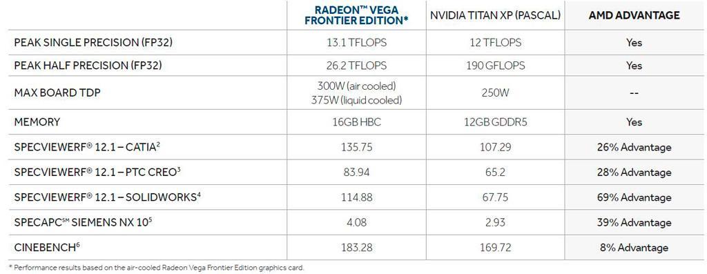 AMD Radeon Vega Frontier preorder 3