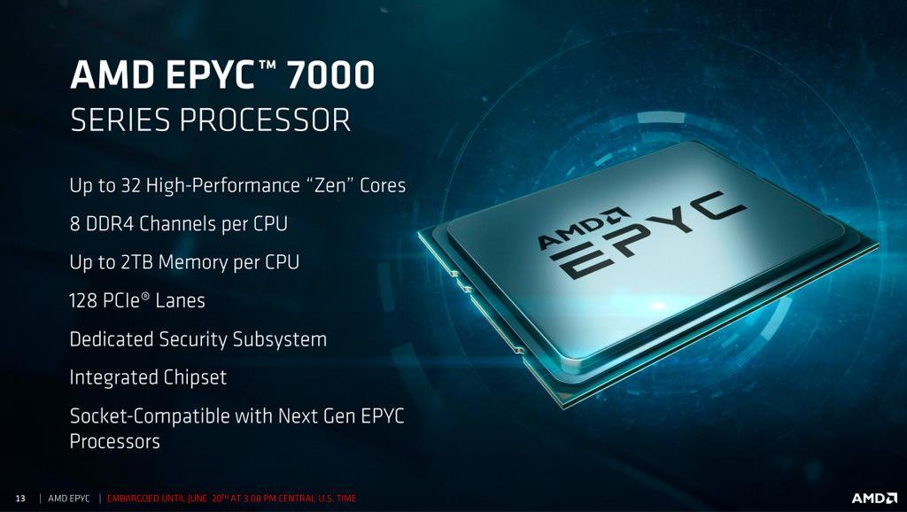 Официальные цены на процессоры AMD Epyc