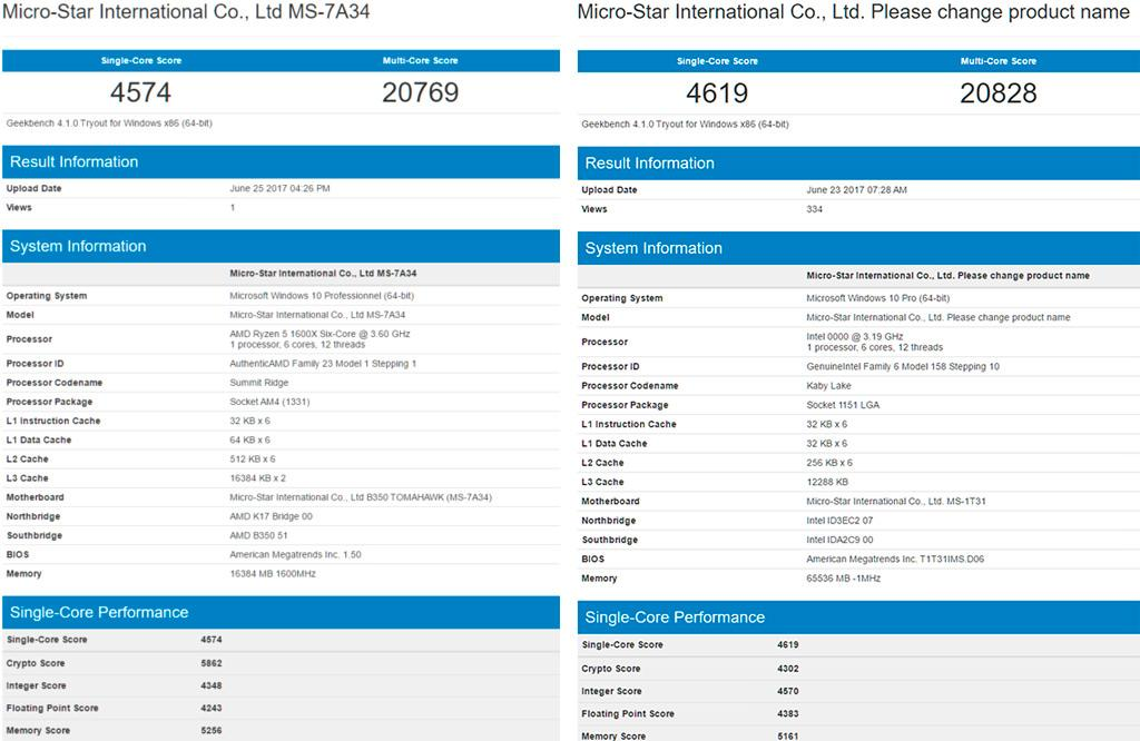 Intel Coffee Lake vs AMD Ryzen 5 1600X 3