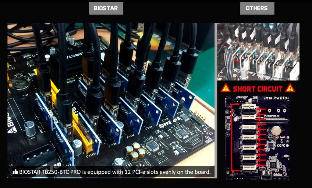 Biostar TB250 BTC PRO 3