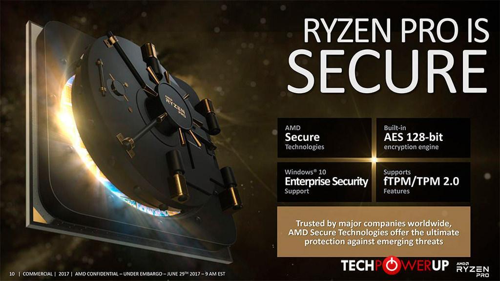 AMD Ryzen PRO 2