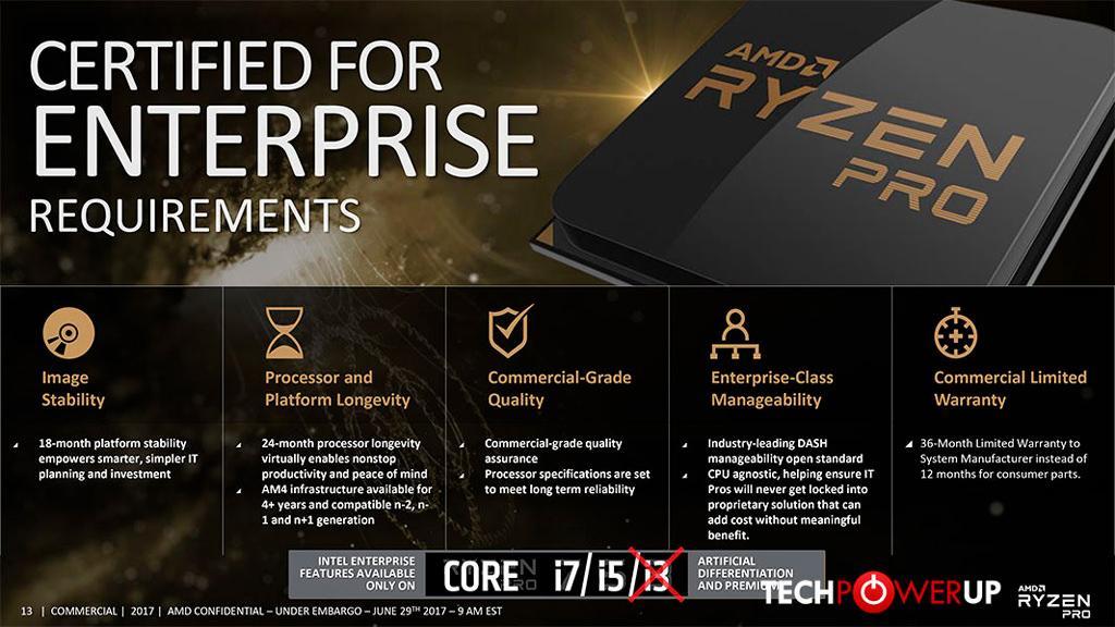 AMD Ryzen PRO 4