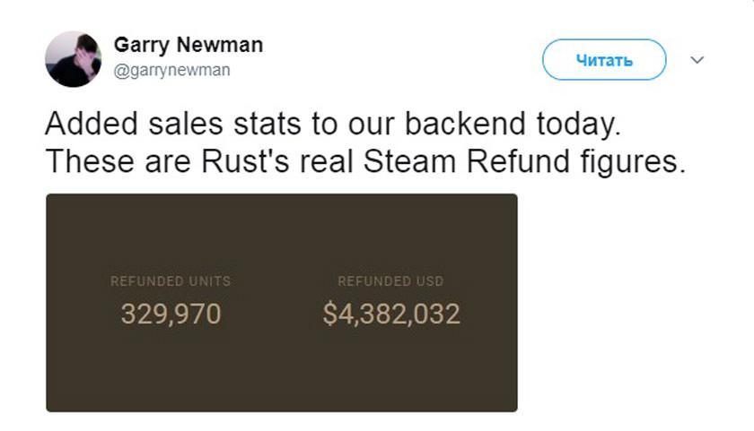 rust refund stats 2