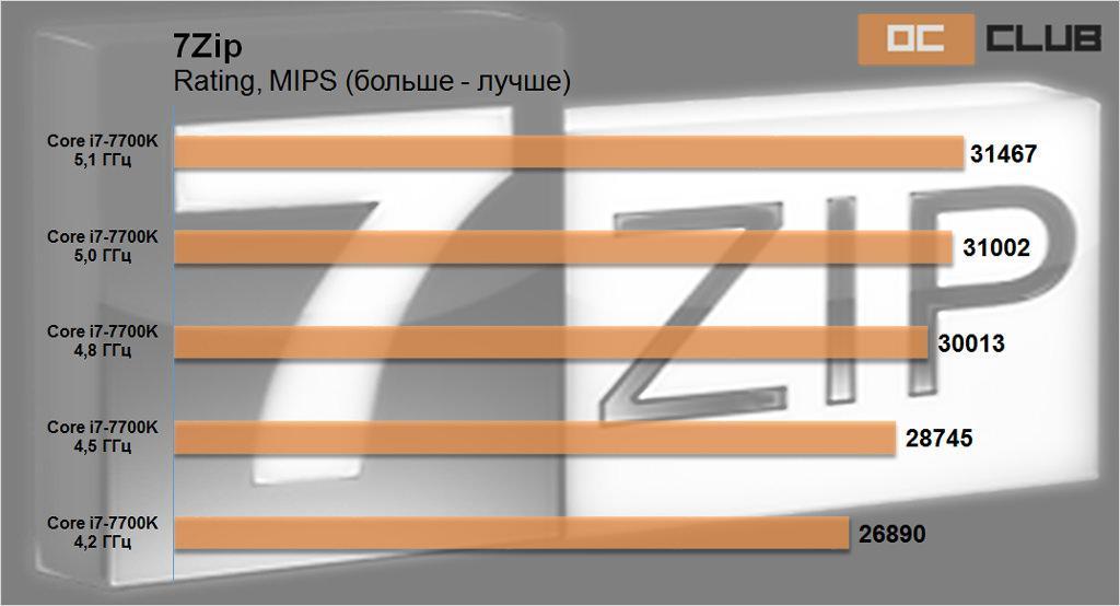 asus maximus ix extreme 74