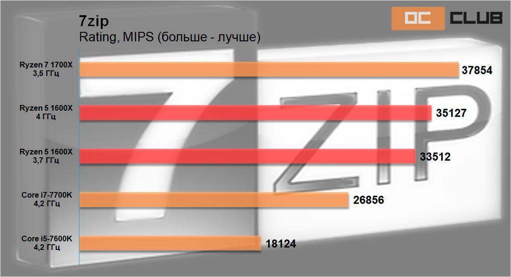 asus x370 pro 29