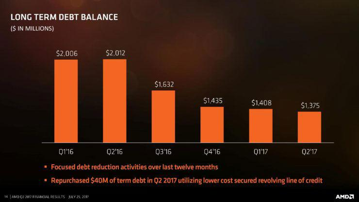 AMD finance Q2 2017 3