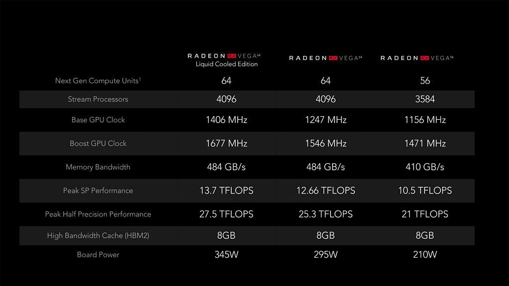 AMD Raden RX Vega 56 64 4