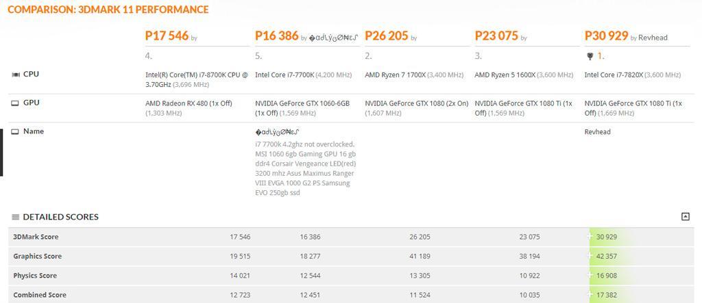 Intel Core i7 8700K 3dmark 3