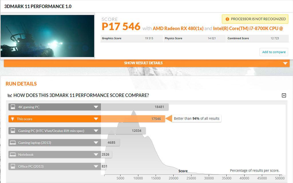 Intel Core i7 8700K 3dmark 4