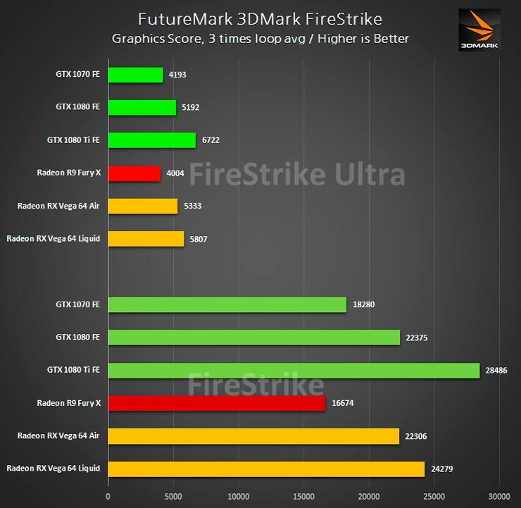 AMD Vega 64 First review 3