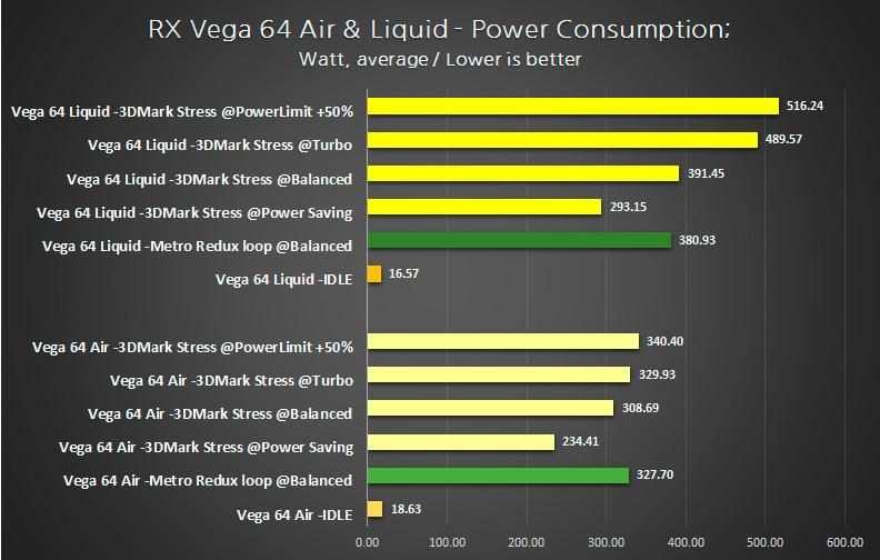 AMD Vega 64 First review 7