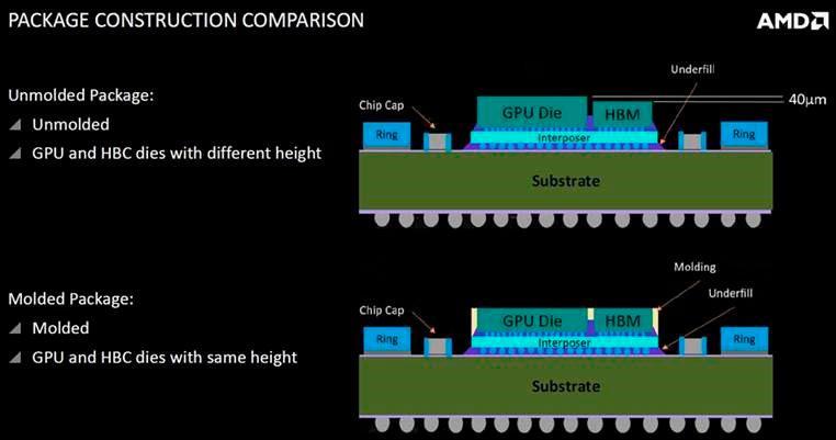 AMD Vega 10 variants 4