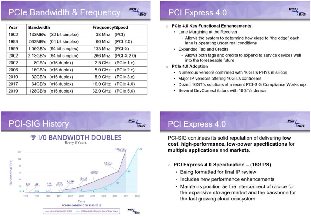 PCI Express 4.0 and 5.0 3
