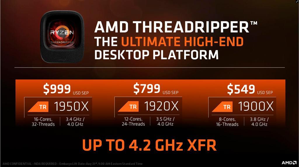 AMD Ryzen Threadripper 1900X 1
