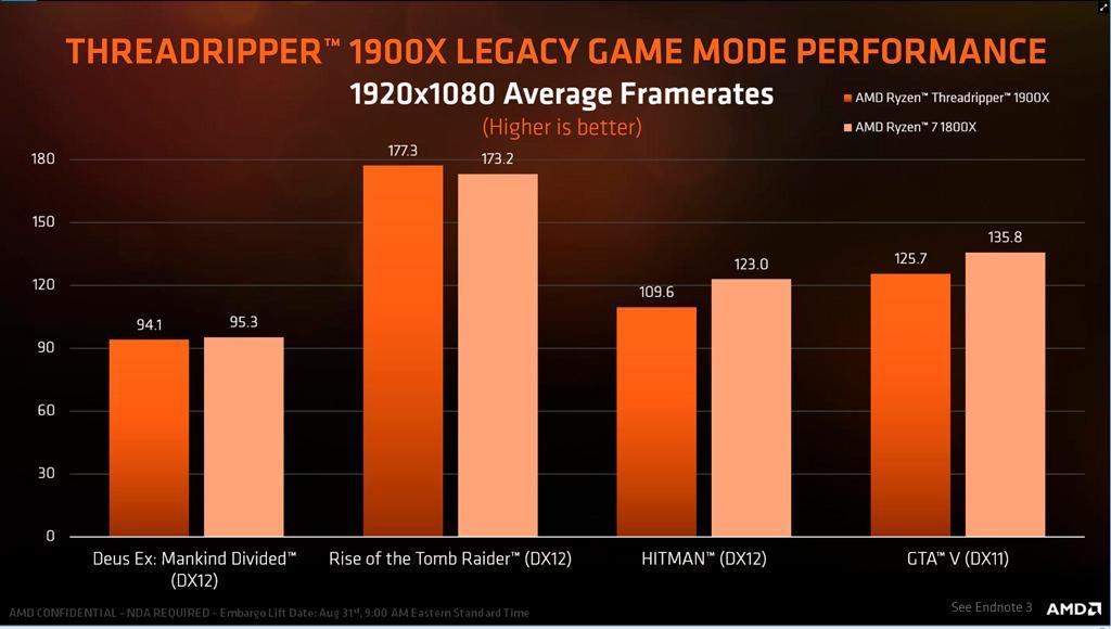 AMD Ryzen Threadripper 1900X 7