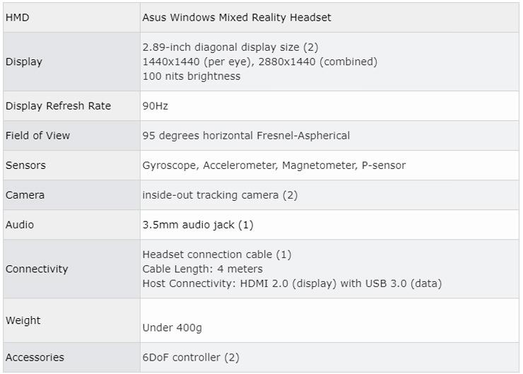 ASUS Windows Mixed Reality 4