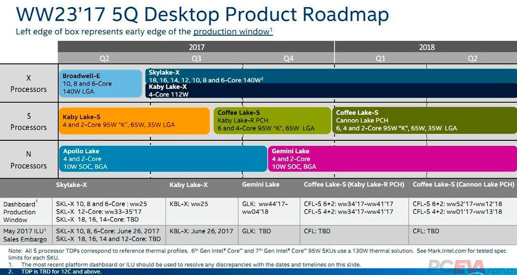 Intel z370 2