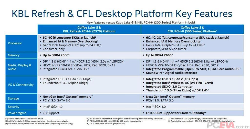 Intel z370 4