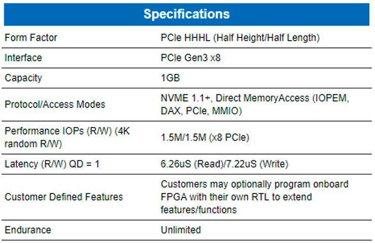 SMART Modular MRAM NVMe 2