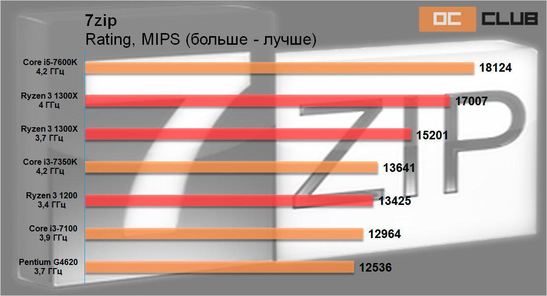 msi b350m mortar 48