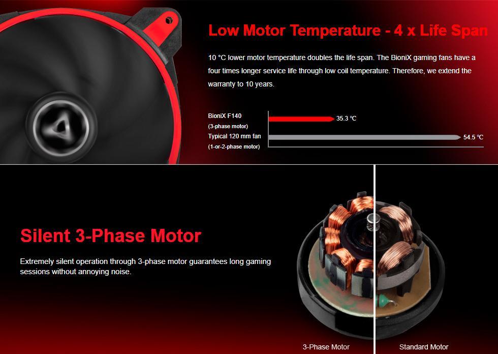 Arctic Cooling BioniX Gaming 2