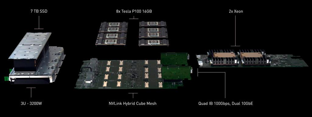 NVIDIA DGX 1 test 1