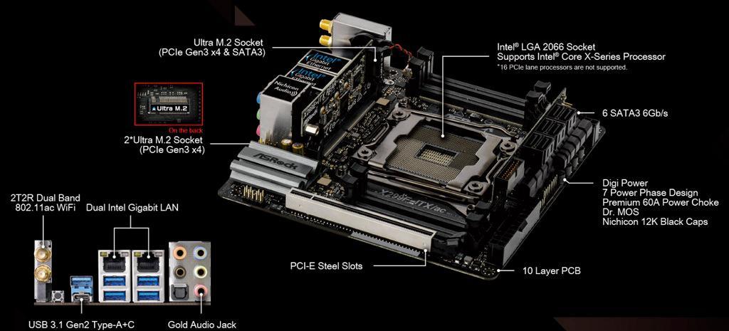 ASRock X299 ITXac 1