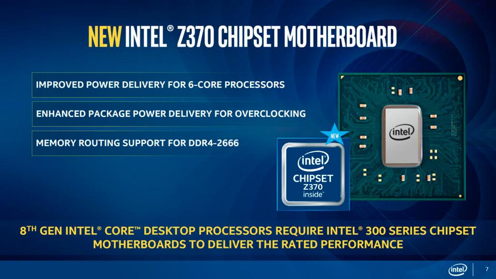 Intel Coffee Lake and Z270 1