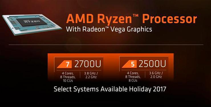 AMD Ryzen 7 2700U Ryzen 5 2500U 2